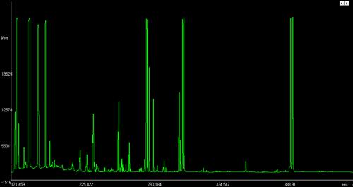Эмиссионный спектр алюминия