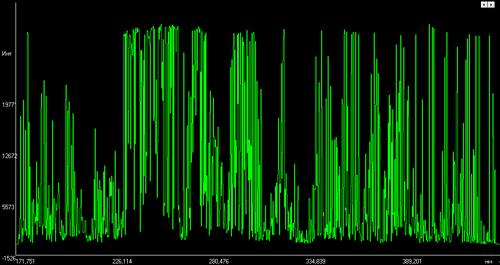 Эмиссионный спектр железа